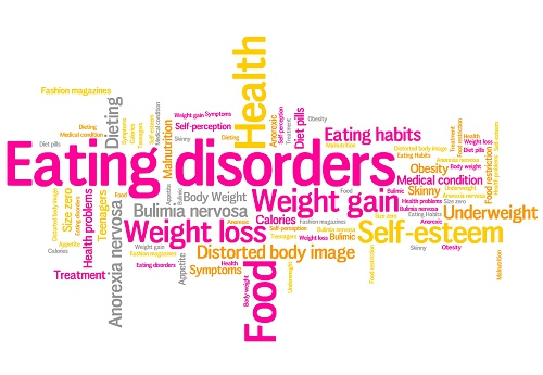 Research paper eating disorders media